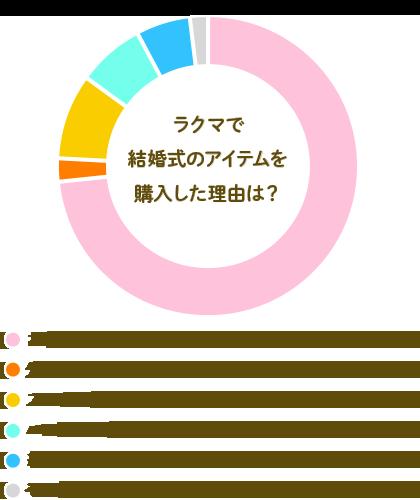 Uservoice
