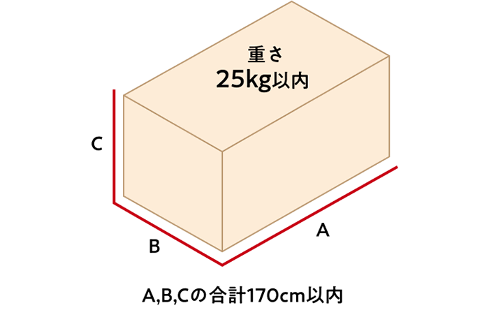 Deliverycharge jp02