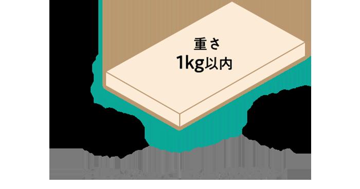 Deliverycharge yamato